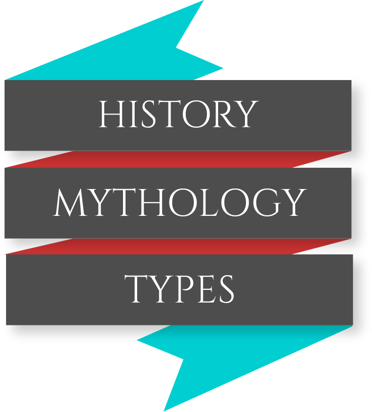 History, Mythology, & Types